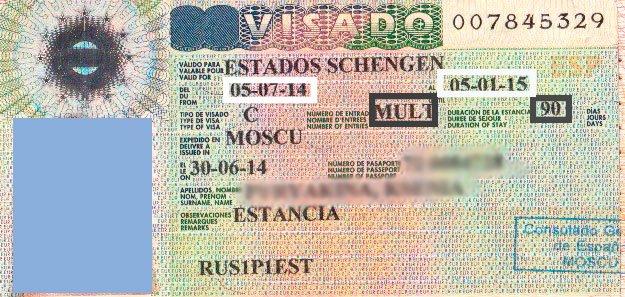 сроки действия визы