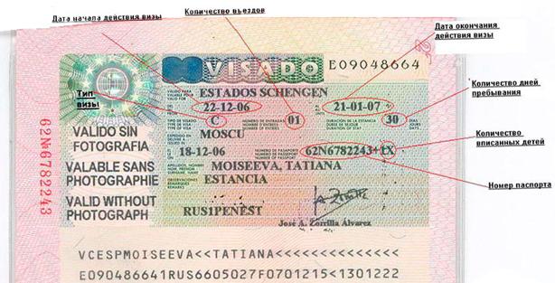 способы оформления визы в Испанию