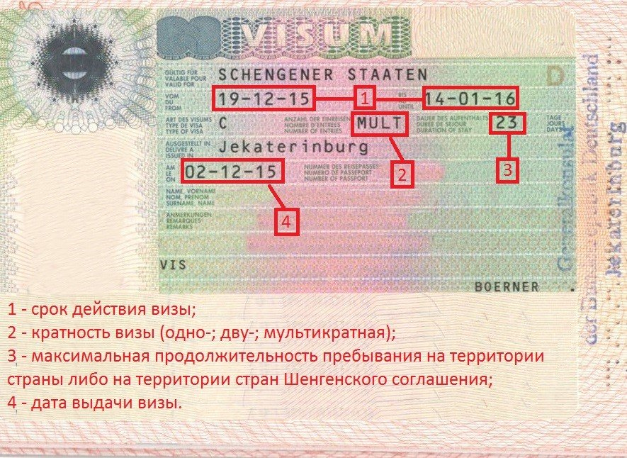 информация по визе